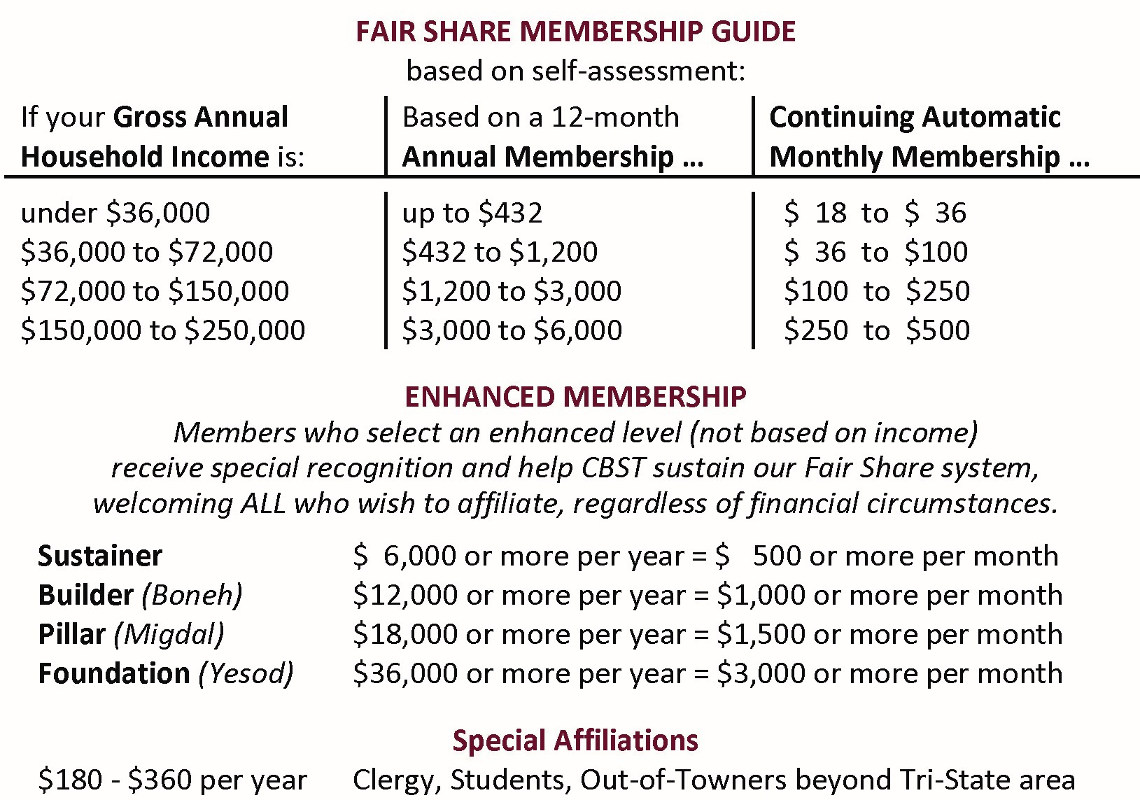 Membership pricing chart